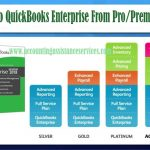 Why Users Should Upgrade to QuickBooks Enterprise From Pro/Premier