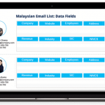 Malaysia Business Database