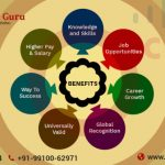 Benefits of CCNA Certification Training For Networking Professionals