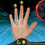 Cats Eye Stone Which Finger to Wear | When to Wear Cat's Eye Stone