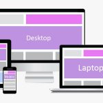 What is Responsive Web Design & Why Is It Important?