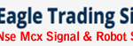 Trading chart software