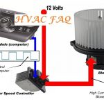 HVAC Blower Diagnosis, HVAC Blower Fan