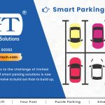 Illustration of Smart Car Parking System Process | Patson HydroTech (PHT)