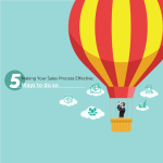 Learn How to Make Your Sales Process Effective | ReachStream