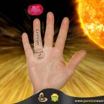 How to Wear Ruby & Which Finger to Wear Ruby Stone Ring