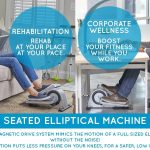 Best Under Desk Elliptical 2019– Cubii Review – Best Hydraulic Product