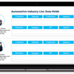 Automotive Email Lists