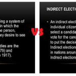 what is the Difference Between Direct And Indirect Elections In Pakistan