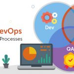 DevOps and QA: Understanding the Connection