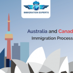 Immigration Consultants for Australia and Canada in Pune