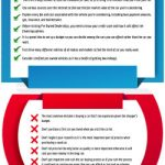 Checklist Of Do's And Don'ts At Pre Owned Dealerships
