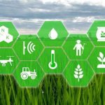 Usage of AI and Robots in Agriculture – Future Perceptions