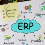 About Us | Tech Cloud ERP Software Solutions