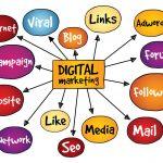Socail Media Marketing Courses