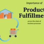 Importance of product fulfillment across the chain of business processes