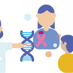 genetic counselling for breast cancer | genetic counselling for family member