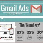 How Gmail Can Help You Reach your Marketing Objectives