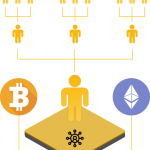 We are pleased to announce our new service, Cryptocurrency Development. With our cryptocurrency development service, you can build your own cryptocurrency such as Bitcoin, Litecoin, Etherum, NEM, etc.