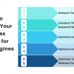 How to Optimize Your Business Website for Search Engines