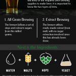 beer brewing supplies Gold Coast