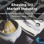 Global Shaving Oil Market – Statistics and Analysis & Forecast To 2028