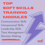 Soft Skills Training Modules for Students