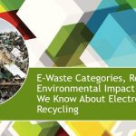 E-Waste Categories, Recycling & Environmental Impact – What All We Know About Electronic Recycling