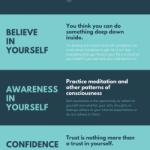 5 Factors to achieve Life Skills through Life Skills