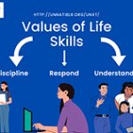 Values of Life Skills