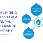Actual Hiring Process For a Drupal Development Company