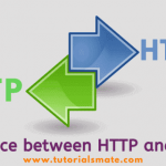 What is the difference between HTTP and HTTP?