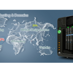 Best top hosting in India website compare service providers