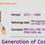 The Fourth Generation of Computer: Microprocessor