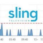 Sling TV Activation
